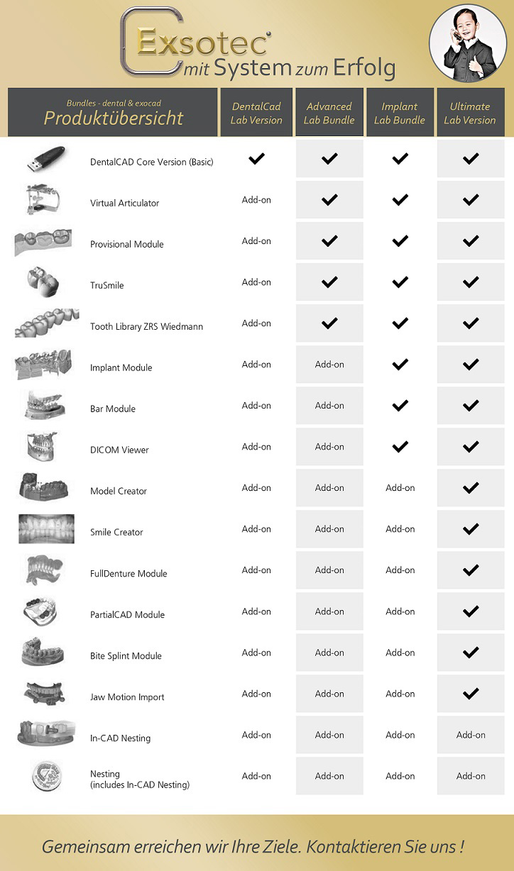 produktliste-bundles-rueckseite-ohne-bundlepreis